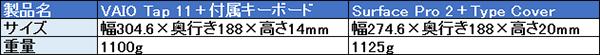 WS008569