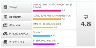 Windows8.1でWindowsエクスペリエンスインデックスを表示する方法