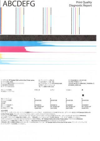 インク切れの純正品を使った印刷品質のチェックシート