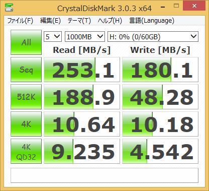 ファイルシステム「FAT32」でのアクセス速度計測結果