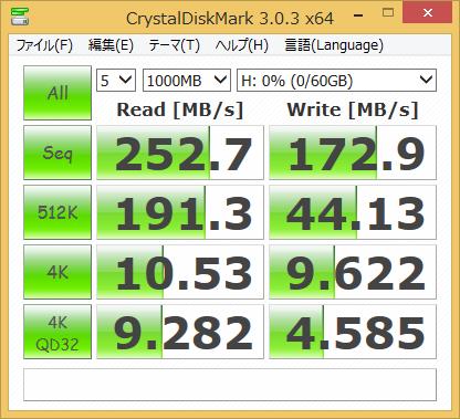 「NTFS」でフォーマットした場合のアクセス速度計測結果