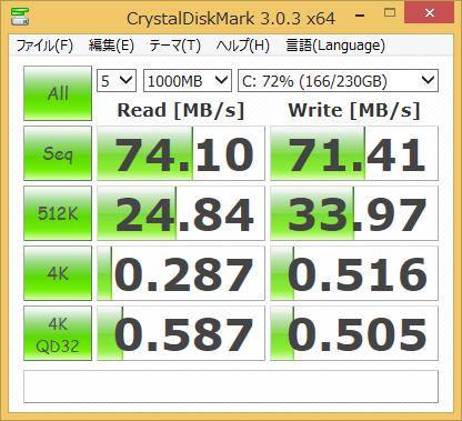 ほとんどメンテナンスしていないHDD(7400rpm)のアクセス速度計測結果。