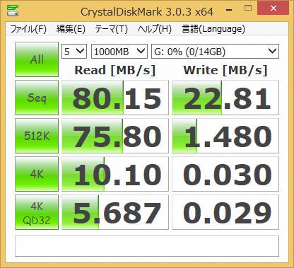 バッファロー製USB3.0対応USBメモリー「RUF3-C16G-GR」のアクセス速度計測結果