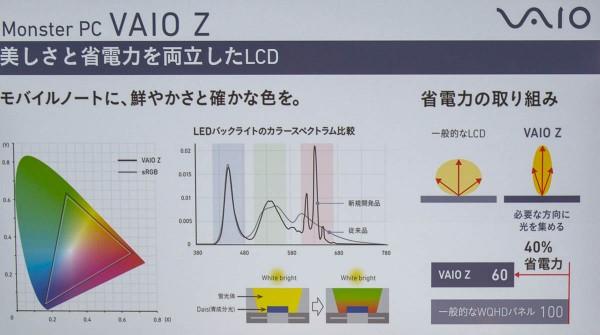 VAIO Z用に開発されたパネルは一般的なWQHD液晶パネルに比べて、消費電力量が60%程度だという