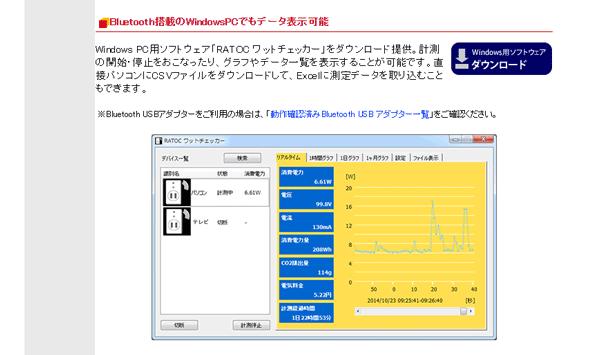 「リアルタイム」の計測データにスクロールバーがついているので、秒単位のデータを確認できるのかもしれない