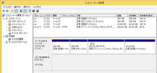 試用機のパーティション構成。Cドライブには103.92GB割り当てられていた