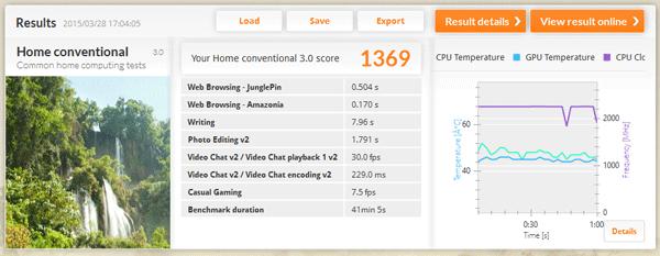 日常的な作業の処理能力を計測する「Home conventinal 3.0」ベンチマーク結果