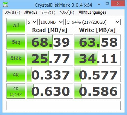デフラグ後のハードディスクアクセス速度
