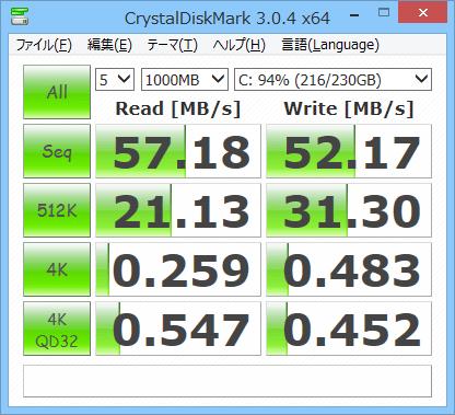 CrystalDiskMarkを使った、ハードディスクのアクセス速度計測結果