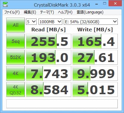 サンディスクのUSBメモリー「SDCZ80-064G-G46」をPC本体に接続した際のアクセス速度計測結果