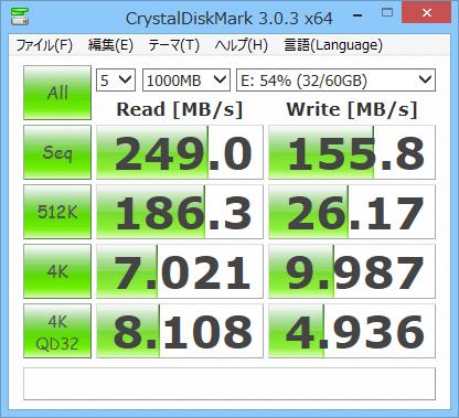 「Inateck HB7003」経由でのアクセス速度計測結果。速度はほぼ低下していない