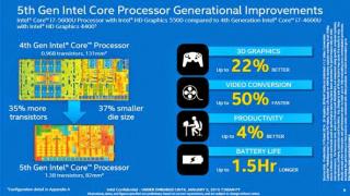 Intel HD Graphics 5500の性能を解説!ドラクエ&FFレベルなら遊べる!?
