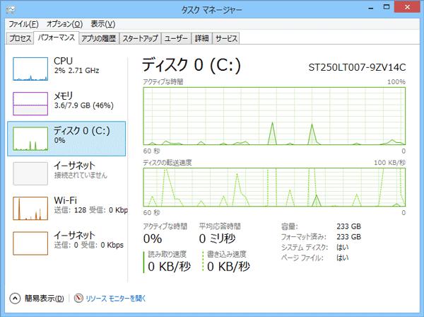 タスクマネージャーの「パフォーマンス」を開き、「ディスク」をクリックすると、右上にHDDやSSDの名前が表示されます