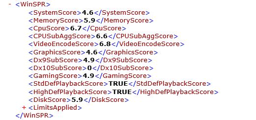 試用機の「Windowsシステム評価ツール」の結果