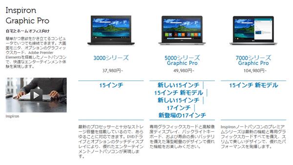 New Inspiron 15 5000 シリーズ