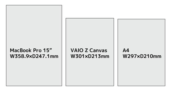 MacBook Pro 15インチモデルとVAIO Z Canvasの大きさの違い