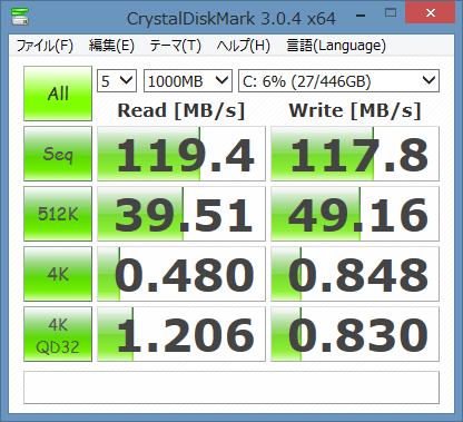 「CrystalDiskMark 3.0.4」ベンチマーク結果