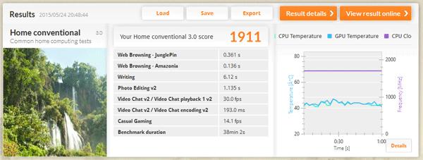 「PCMark 8」の「Home conventinal 3.0」ベンチマーク結果