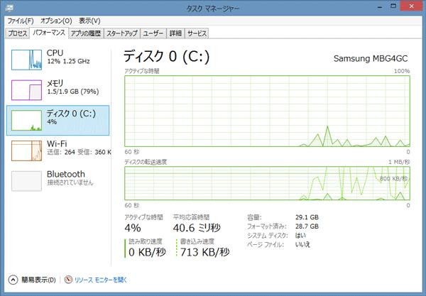 試用機ではサムスン製のeMMC(フラッシュメモリー)が使われていました
