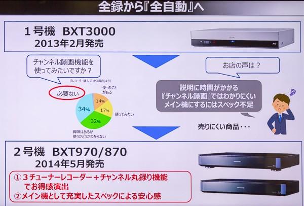 1号機からスペックアップした2014年発売の全録2号機「DMR-BTX970/870」