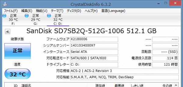 「CrystalDiskInfo」によるシステムストレージのS.M.A.R.T情報。試用機ではサンディスク製の「SD7SB2Q-512G」が使われていました