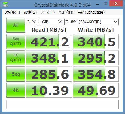 SSDの「CrystalDiskMark」計測結果