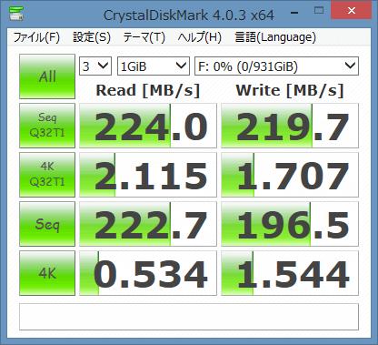 HDDの「CrystalDiskMark」計測結果