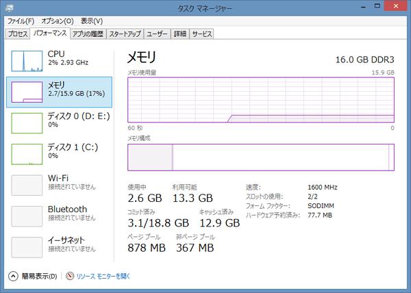 試用機では16GBメモリーが搭載されていました