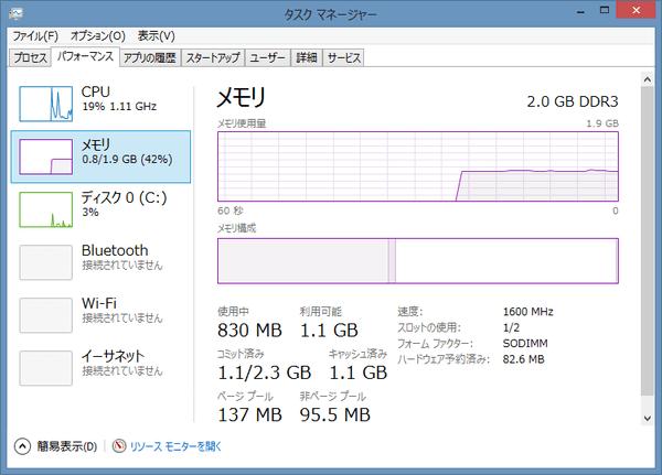 メモリー容量は2GBと、かなり少なめです