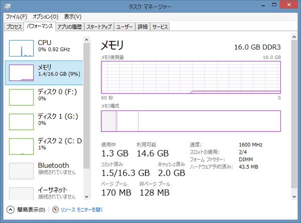 メモリーの使用状況。試用機では16GB搭載されていました