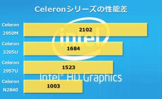 【エクセル】資料の印象がガラリと変わる!エクセルで見た目のいいグラフを作る方法