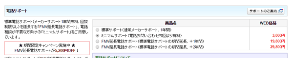 「電話サポート」の「ミニマムサポート」を選ぶと、クーポン適用時の割引価格からさらに3000円割り引かれます