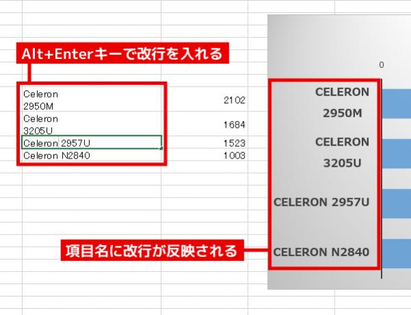 表のデータ部分で改行を入れたい位置に移動し、Alt+Enterキーを押します