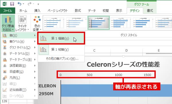 「グラフツール」の「デザイン」を開き、「グラフ要素を追加」→「軸」→「第1横軸」とクリック