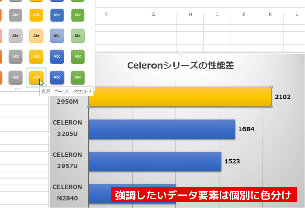 データ系列を選択後、さらに任意の棒をクリックしてデータ要素を選択。この状態で「図形のスタイル」を設定します