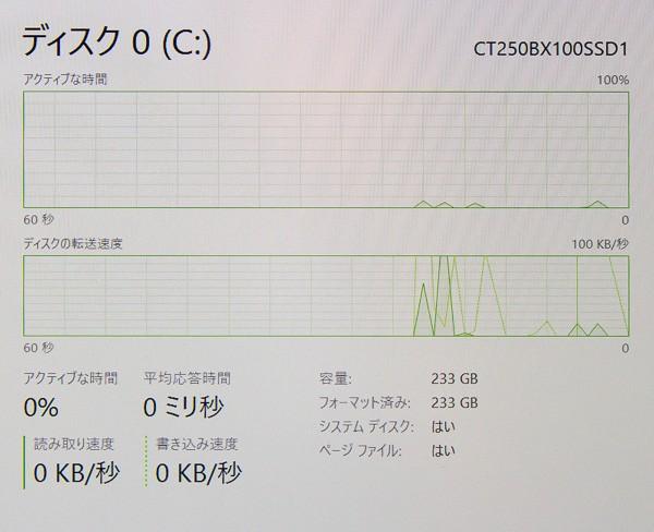 Crucial製の250GB SSD「CT250BX100」