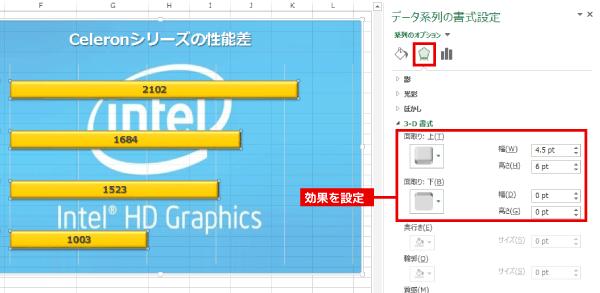 スタイルでグラフの棒(データ系列)の色を変えたあと、右クリックメニューから「データ系列の書式設定」をクリック。「効果」(五角形のアイコン)を選び、「面取り効果」で立体感を調整します