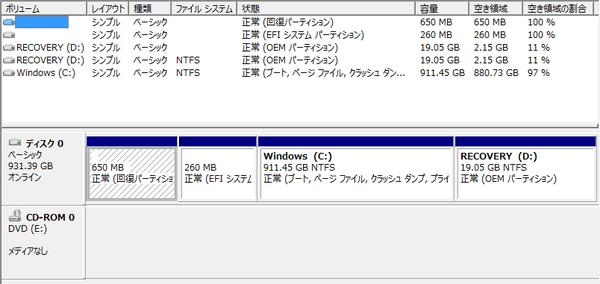 試用機のパーティション構成。Cドライブには911.45GB割り当てられています