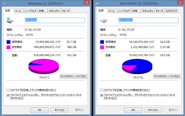 Cドライブの空き容量は880GBでした。リカバリー用として用意されているDドライブの容量は19GBです
