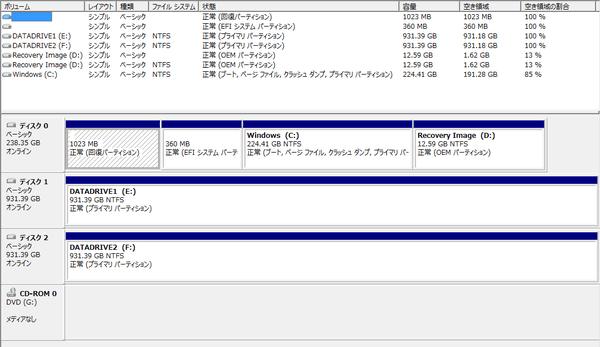 試用機のパーティション構成。Cドライブには224.41GB割り当てられています