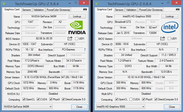 「GPU-Z」によるGPUの詳細情報。NVIDIA Optimusテクノロジー対応で、軽めの処理にはCPU内蔵のIntel HD Graphics 5500が使われます