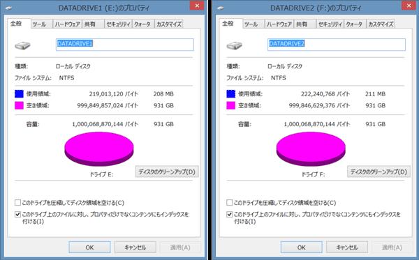 2台の1TB HDDには、それぞれ931GBの空き容量