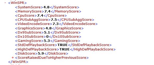 試用機のWindowsシステム評価ツールの結果(Windowsエクスペリエンスインデックス)