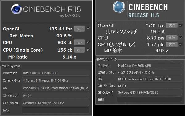 「CINEBENCH R15」(写真左)と「CINEBENCH R11.5」(写真右)のベンチマーク結果
