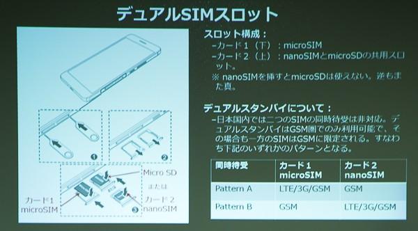 2枚のSIMカード(マイクロSIMとナノSIM)を同時にセットできるデュアルSIMスロット