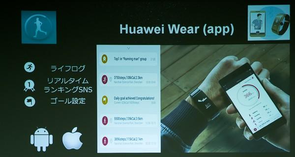 アプリ「Huawei Wear」でデータの取得や管理が可能