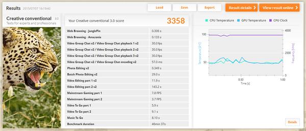 ゲームやクエ入りティブ系ソフトの快適さを計測する「Creative conventinal 3.0」ベンチマーク結果