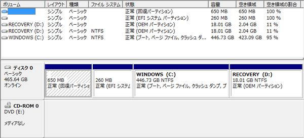 試用機のパーティション構成。Cドライブには446.73GB割り当てられています