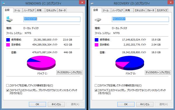 Cドライブの空き容量は423GBでした。リカバリー用として用意されているDドライブの容量は18GBです