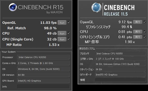 「CINEBENCH R15」と「CINEBENCH R11.5」ベンチマーク結果